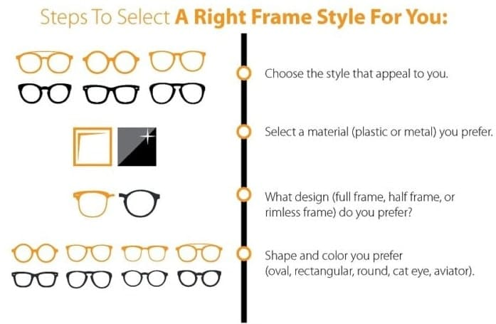 How to order eyeglasses with Specs Fair 2